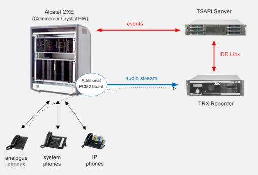 audiostation alcatel